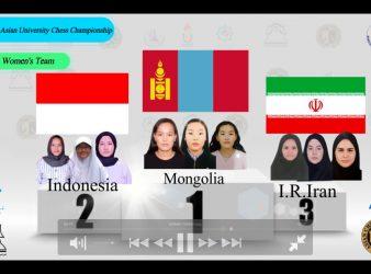 Mongolia, Indonesia, Iran top 3 in Asian Universities Women's Chess Championship