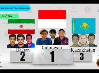 Indonesia, Iran, Kazakhstan Top 3 in Asian Universities Men's Championship